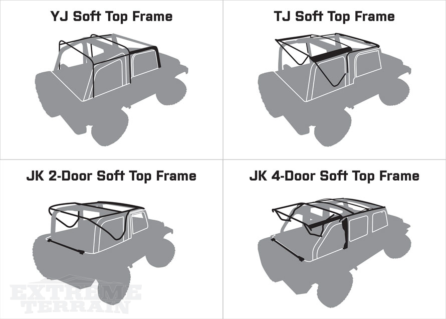 Jeep Wrangler Soft Top Hardware Differences Diagram